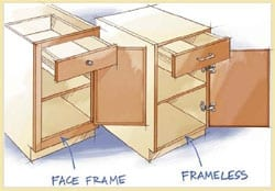 Basic Cabinet Building | Wonderful Woodworking