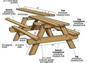 Woodworking Ideas For The Beginner