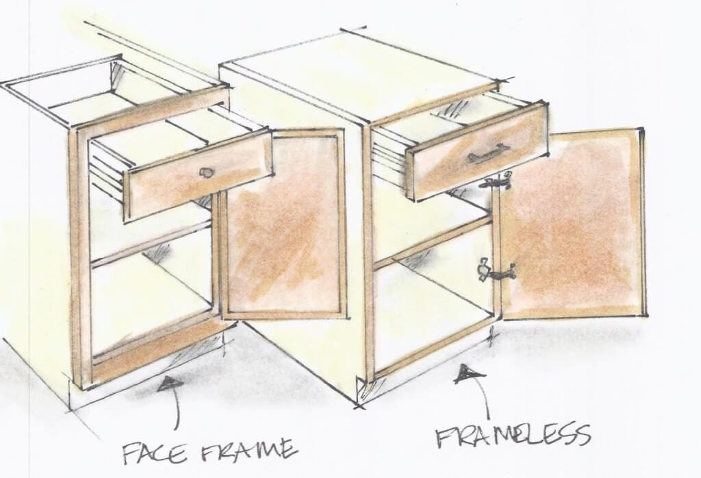 Kitchen Cabinets Construction